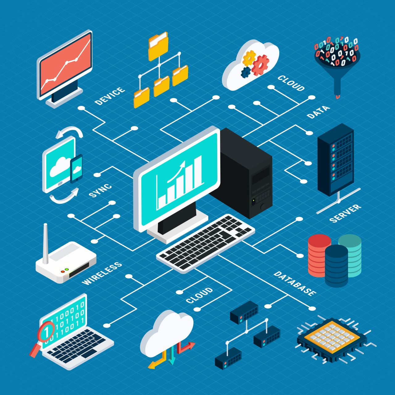 Data analysis isometric infographics layout with microchip wireless modem sync of gadgets database server cloud technology elements vector illustration